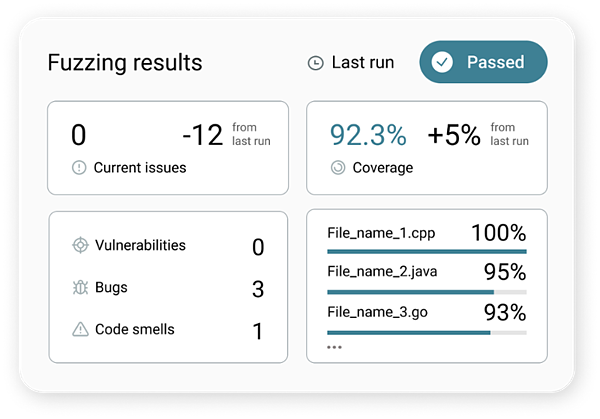 Screenshot of the CI Fuzz testing platform