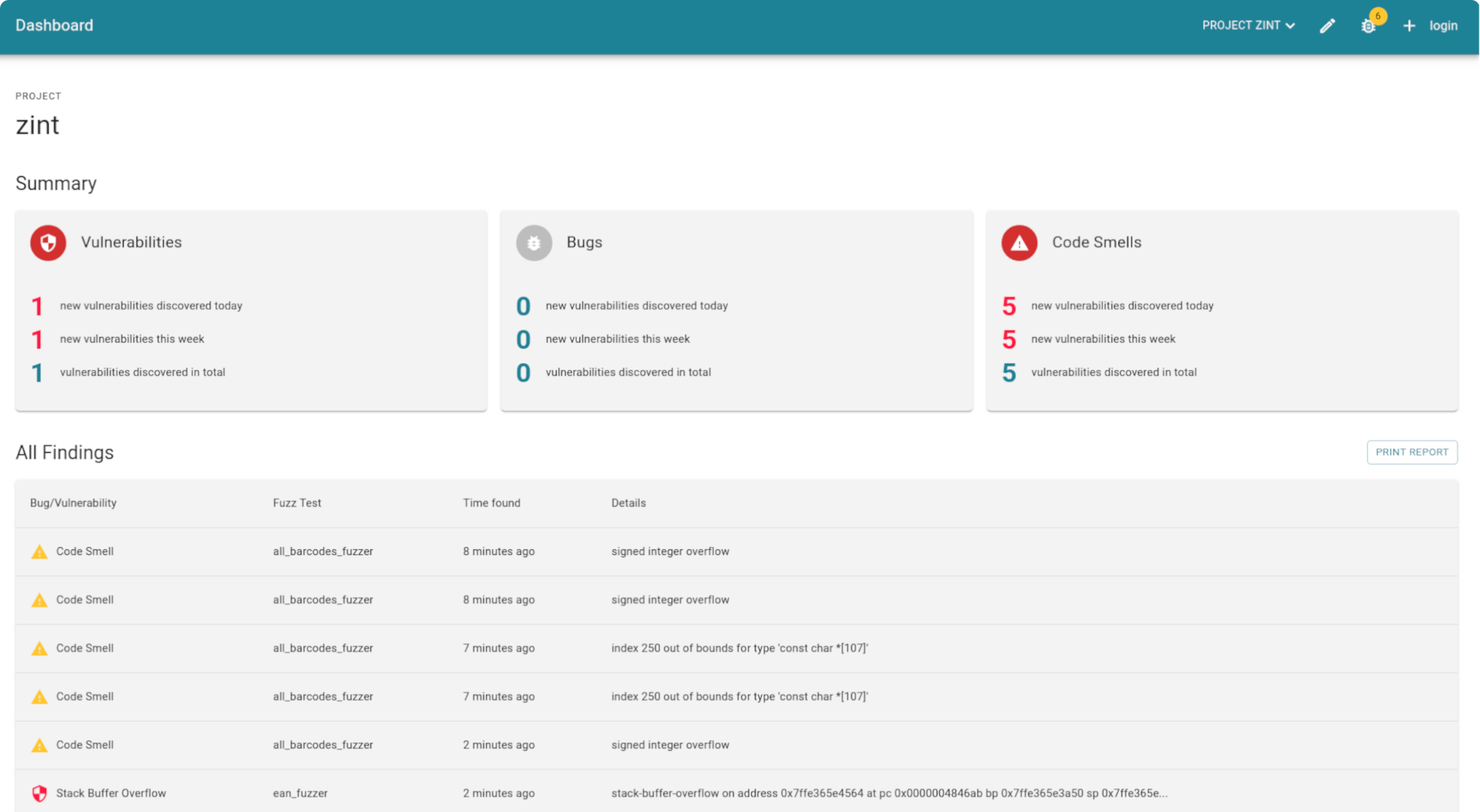 Screenshot CI Fuzz overview bug and vulnerability reporting